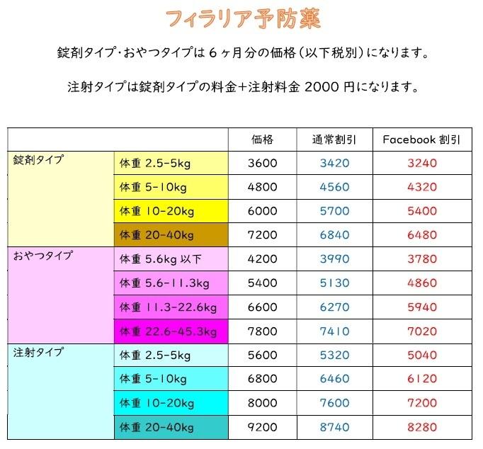 フィラリア価格.jpg